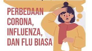 Perbedaan flu, covid-19 dan influenza