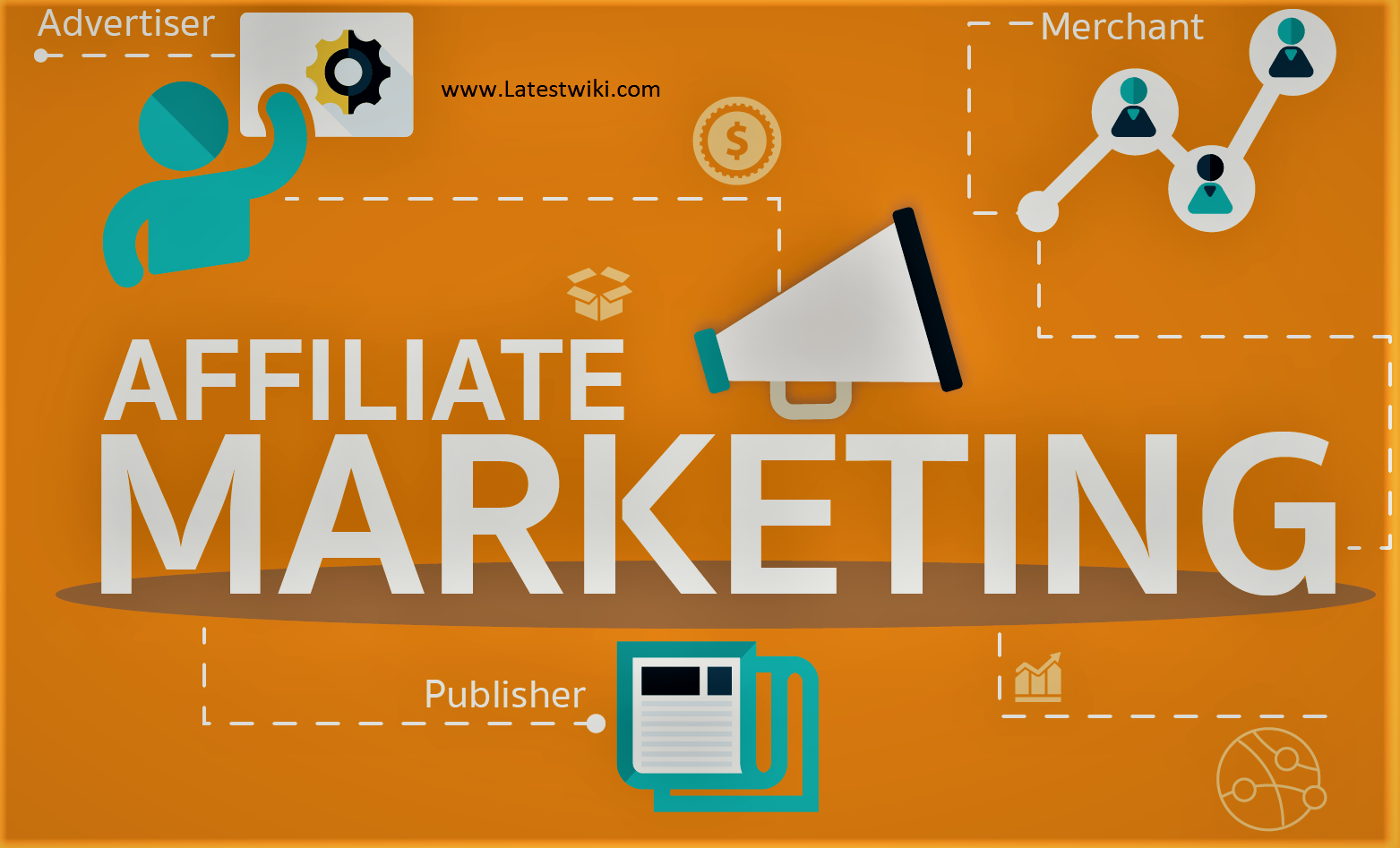 Affiliate Marketing To Start With No Money