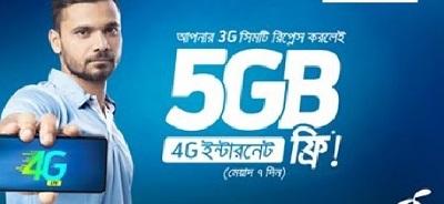 GP 4G SIM Replacement 5GB Internet Free 2020