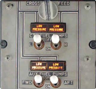 Fuel System Indicators