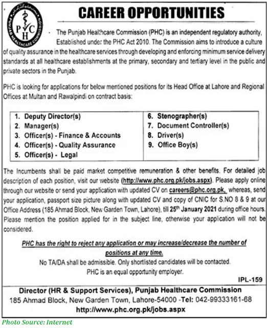Punjab Health Care Commission Jobs 2021 - Apply Online for Latest Punjab Health Care Commission Jobs January 2021