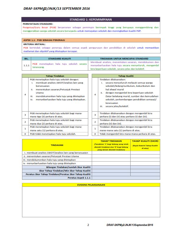 Catatan Guru Besar Standard Kualiti Pendidikan Malaysia