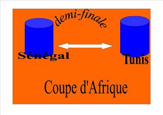 Vidéo :Coupe d'Afrique DES nations Sénégal a qualifié en finale demi-finale contre Tunis