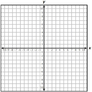 Mrs. Richardson's Adventures in Math Class: Coordinate