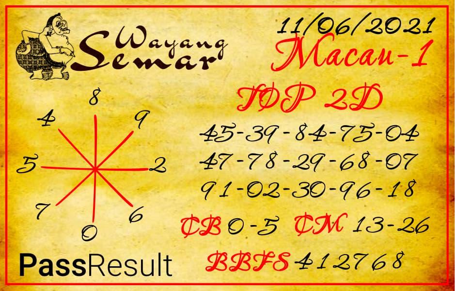 Wayang Semar - Bocoran Togel Toto Macau P1