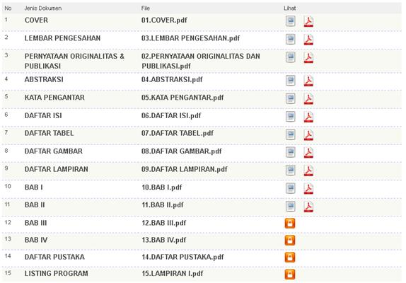 Fauzi Online Trik Download Bab Penulisan Di Repository Ug