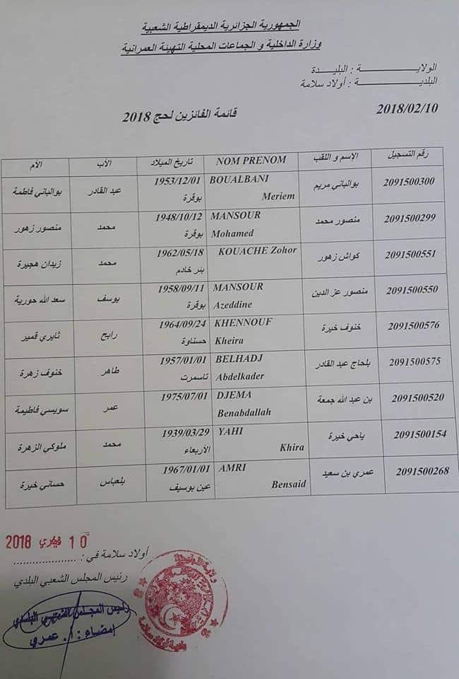 أسماء الفائزين في قرعة الحج 2018