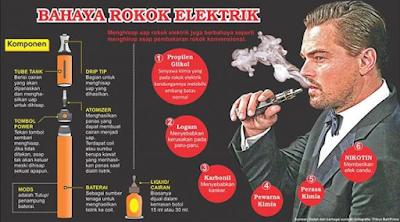 Bahaya Rokok vapor untuk Kesehatan