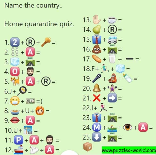 Name the Country Emoticons Quiz
