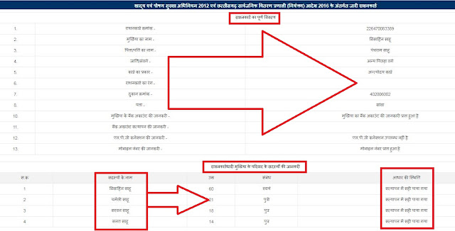 CG राशनकार्ड की विस्तृत जानकारी Rationcard Full detail. छत्तीसगढ़ राशनकार्ड की जानकारी कैसे देख CG Rationcard New List 2021