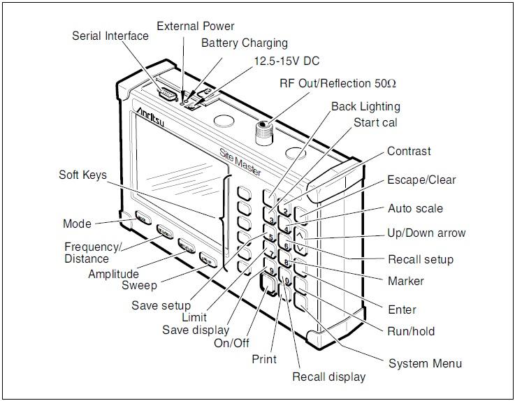 El Blog de las Comunicaciones Móviles: noviembre 2012