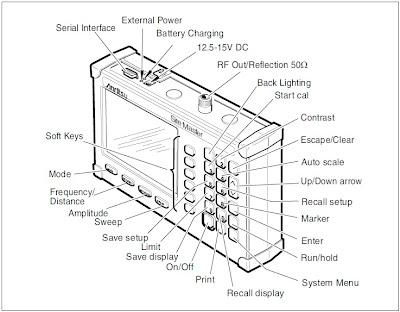 Sistemas de comunicaciones electronicas tomasi