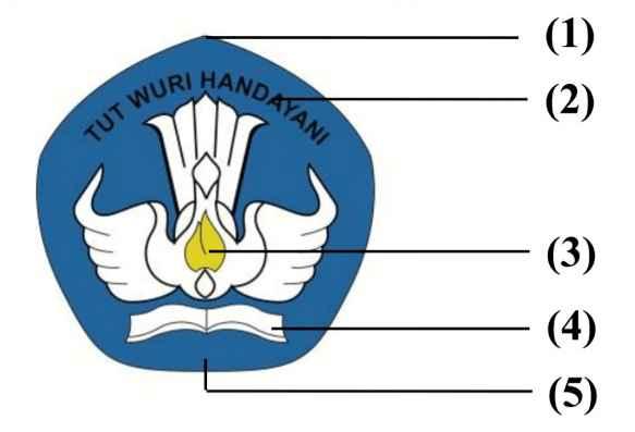 Lambang-Kementerian-Pendidikan-dan-Kebudayaan