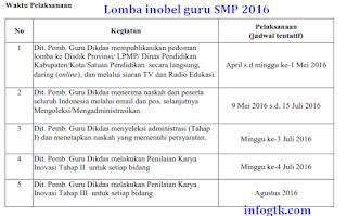 Lomba Inobel Guru SMP 2016