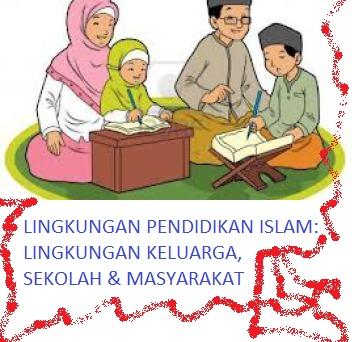 Makalah Lingkungan Dalam Pendidikan Islam