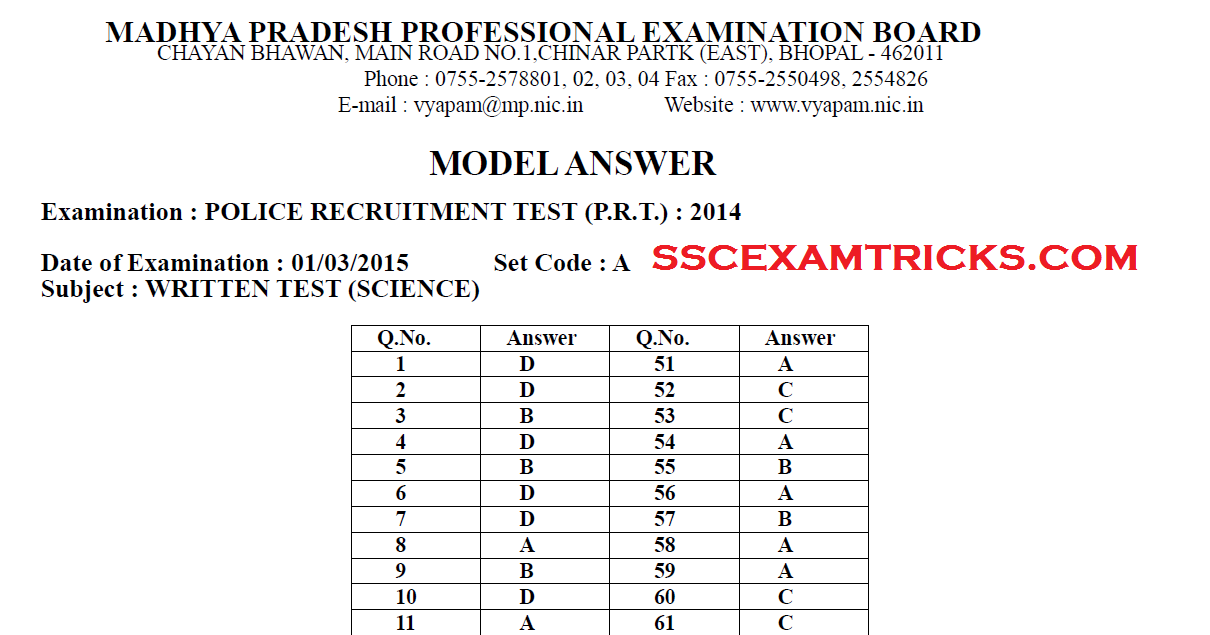 MPPEB 2015 ANSWER KEYS