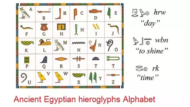 Ancient Egyptian Alphabet