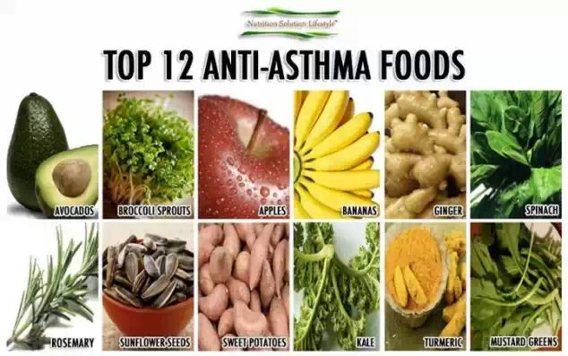 Anti Asthma Foods