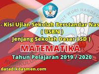 Kisi Kisi MATEMATIKA USBN SD Tahun Pelajaran 2019-2020