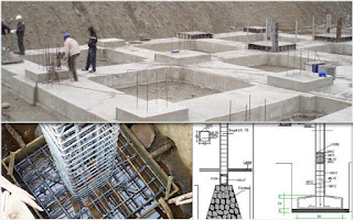 Types of Building Foundation Based on Depth