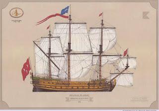 Osmanlı Donanması Gemi Çeşitleri ve İsimleri
