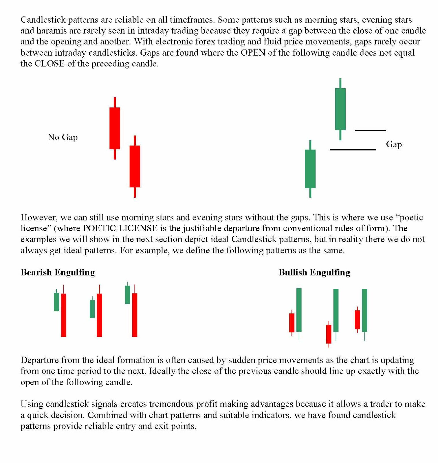 Candlestick Analysis Technical Analysis and Trading  // sioconjuca gq