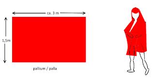 Römischer Mantel: pallium, palla, chimatioon, himation