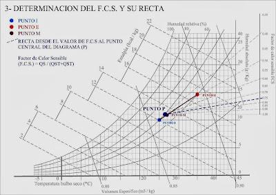 Diagrama De Refrigeracion Diagrama De Redes Wiring Diagram