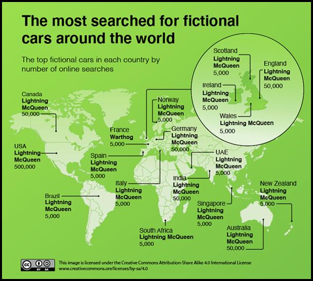 Map of Popular Cars