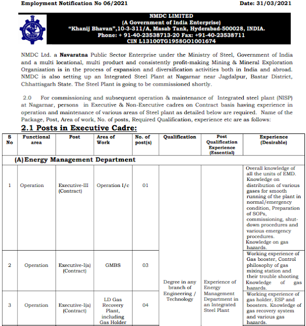 NMDC Executive Recruitment 2021 Apply Online