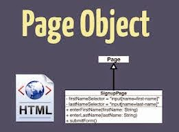 page object model in java