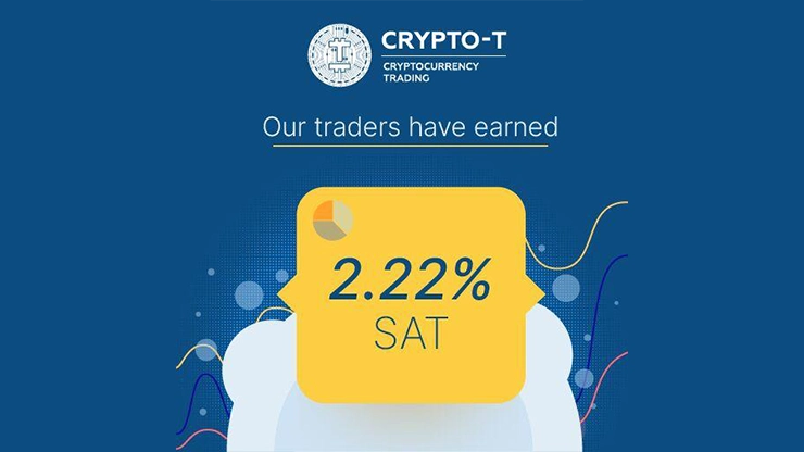 Отчет за субботу от Crypto-T
