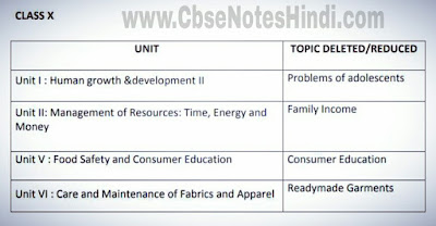 class 10 home science deleted syllabus