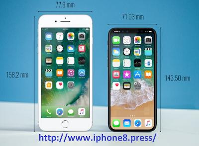 iPhone 8 Release Date