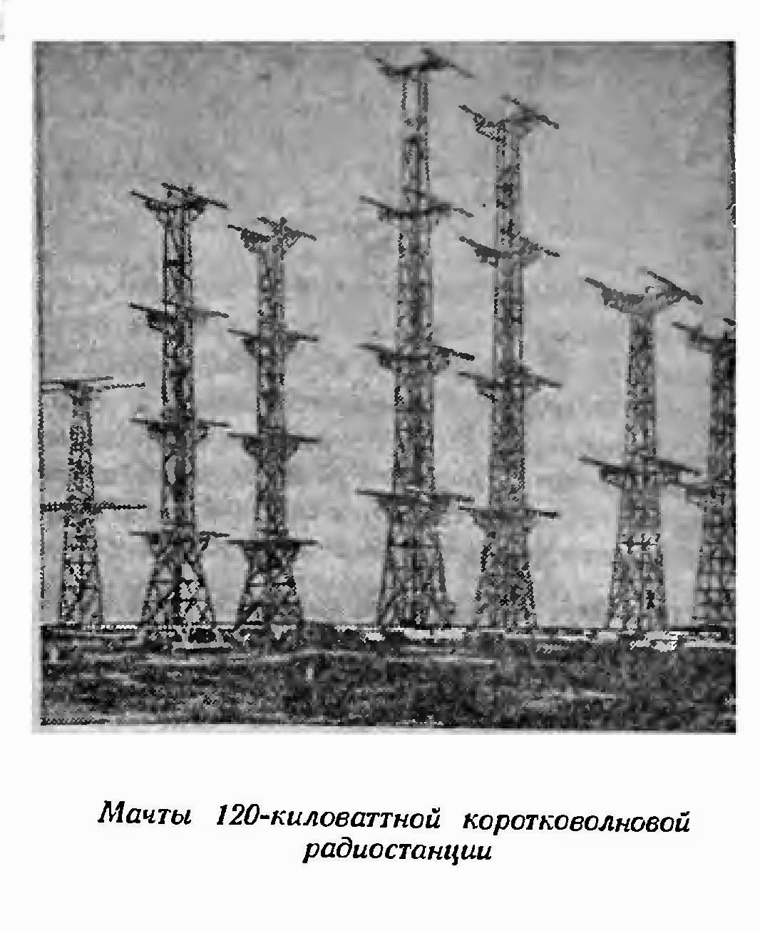 Soviet Radio History In Pictures Part I on transmitter army radio operator