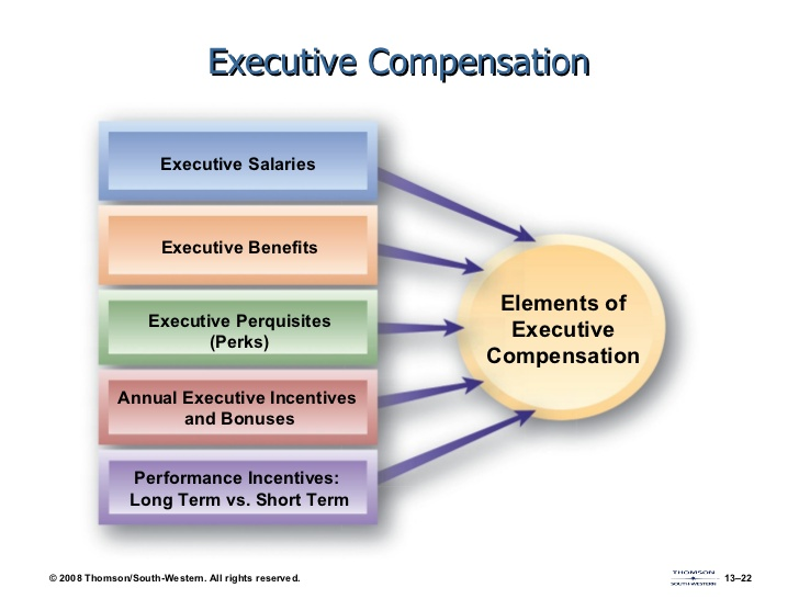 benefit and compensation system of google essay Compensation systems in professions like investment banking and consulting are heavily weighted toward the contributions made by individuals and the performance of their work groups and companies.