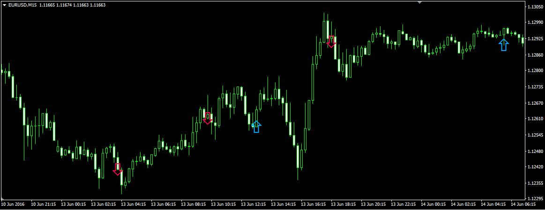 Nitro+ forex indicator wyfxco full