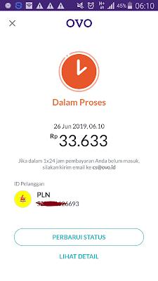 Transaksi pembayaran tagihan PLN