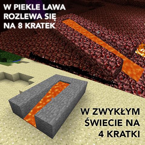 Ciekawostki Minecraft