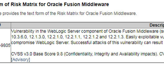 Weblogic samples vulnerability in 10g and 12c