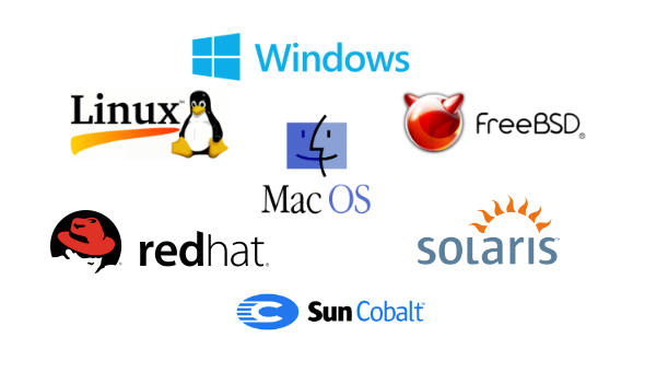 A/L ICT அலகு 5: கணினியின் முழு அளவிலான செயற்பாடுகளை முகாமைத்துவம் செய்வதற்கு இயக்க முறைமைகளை (Operating System) உபயோகிப்பார்