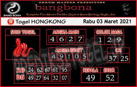Prediksi Togel Bangbona Hongkong Rabu 03 Maret 2021