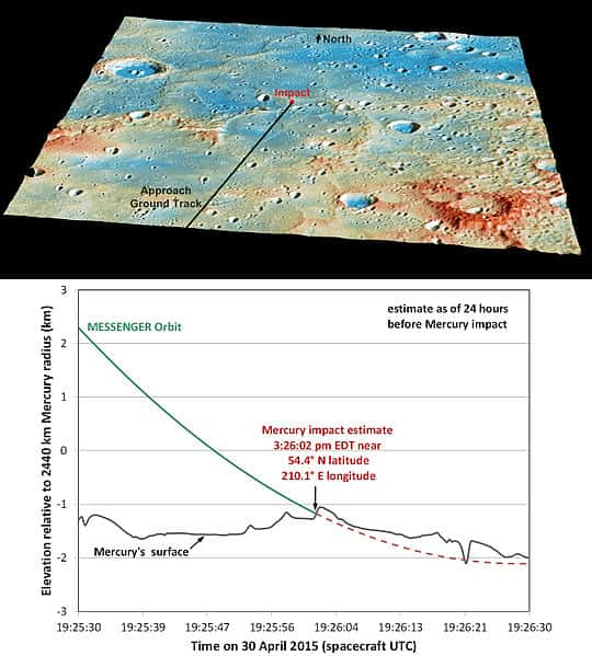 MESSENGER impact site on Mercury