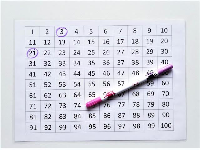 Na zdjęciu widać wydrukowaną i zalaminowaną planszę z liczbami od 1 do 100, na planszy leży dwustronny pisak w kolorze różowym i fioletowym