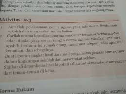 Aktivitas 2.3 Amatilah Pelaksanaan Norma Agama