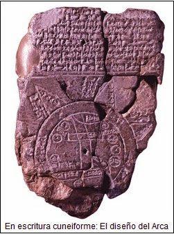 ArcaNoe - El Arca de Noé