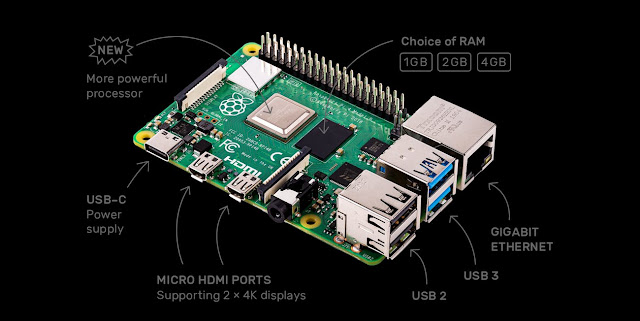 Raspberry pi 4 b Review : Specifications, Features, Price in India