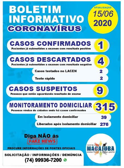 Macajuba coronavirus