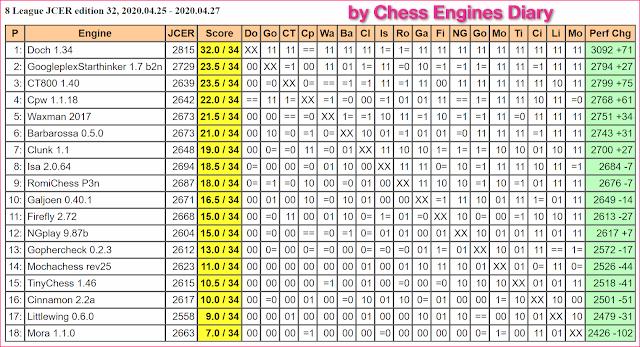 JCER Tournament 2020 - Page 5 2020.04.25.8League.ed.32