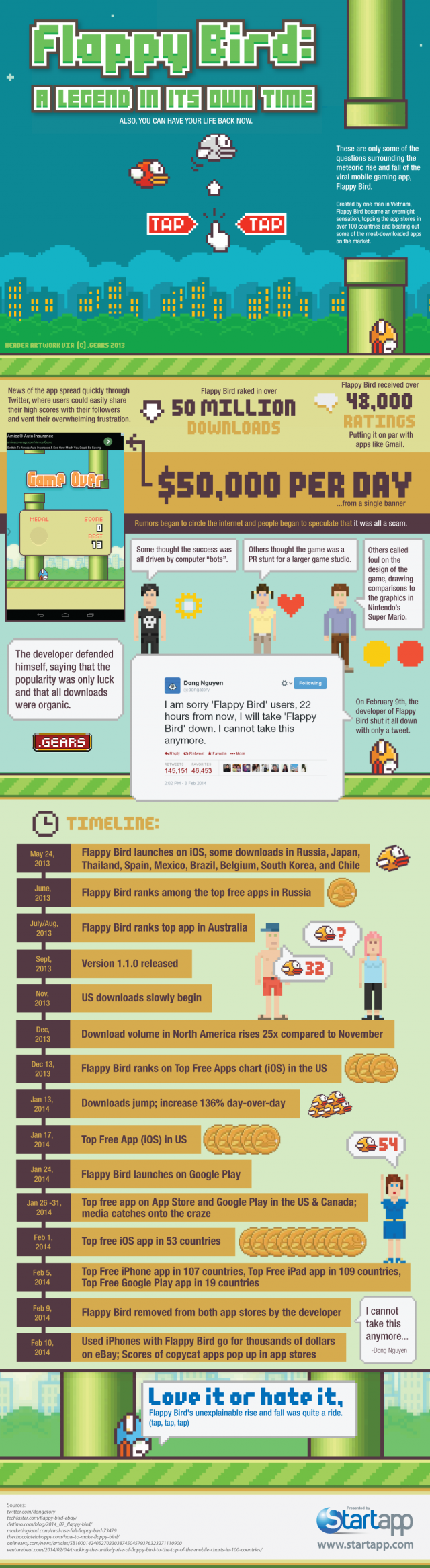 Flappy Bird: A Legend In Time #infographic